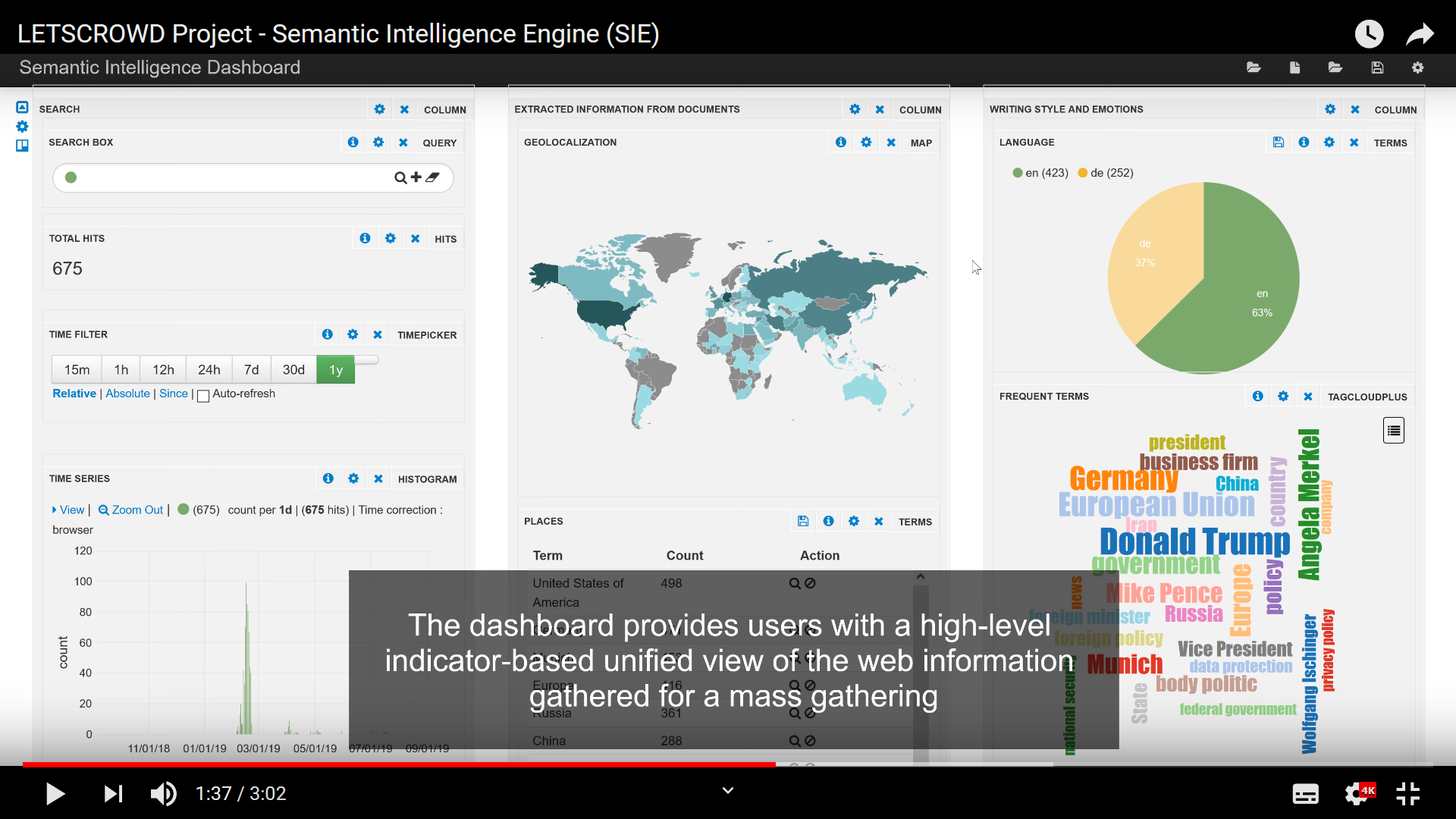 Semantic Intelligence Engine (SIE) – LETSCROWD Tool Videos #2